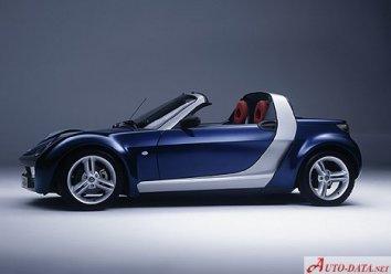 Smart Roadster cabrio  - Photo 4