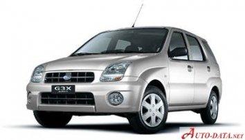 Subaru Justy III (NH G3X) - Photo 3