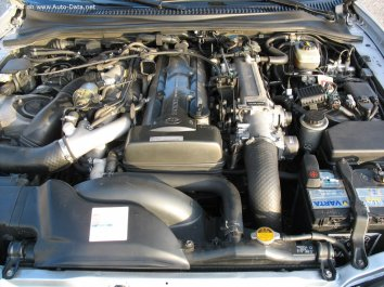 Toyota Supra IV (A8) - Photo 4